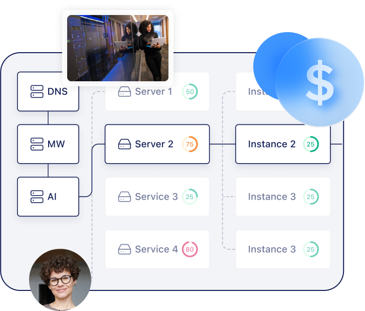 middleware makes your application cost-effective by freeing extra resources